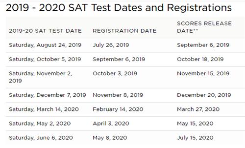 Career center / 2018-19 National Test Dates