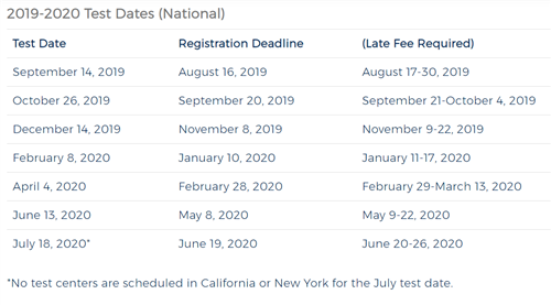 2020 act test dates