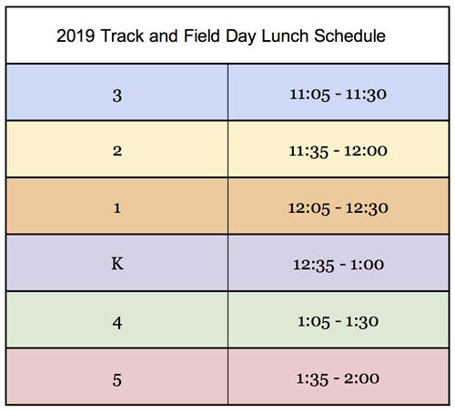 19 Track and Field Lunch